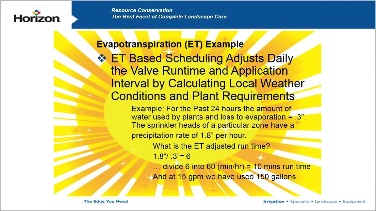What Is Evapotranspiration And How Does It Help Us Save Water?