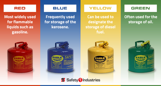 Fuel Storage Cans - Getting the Color Right