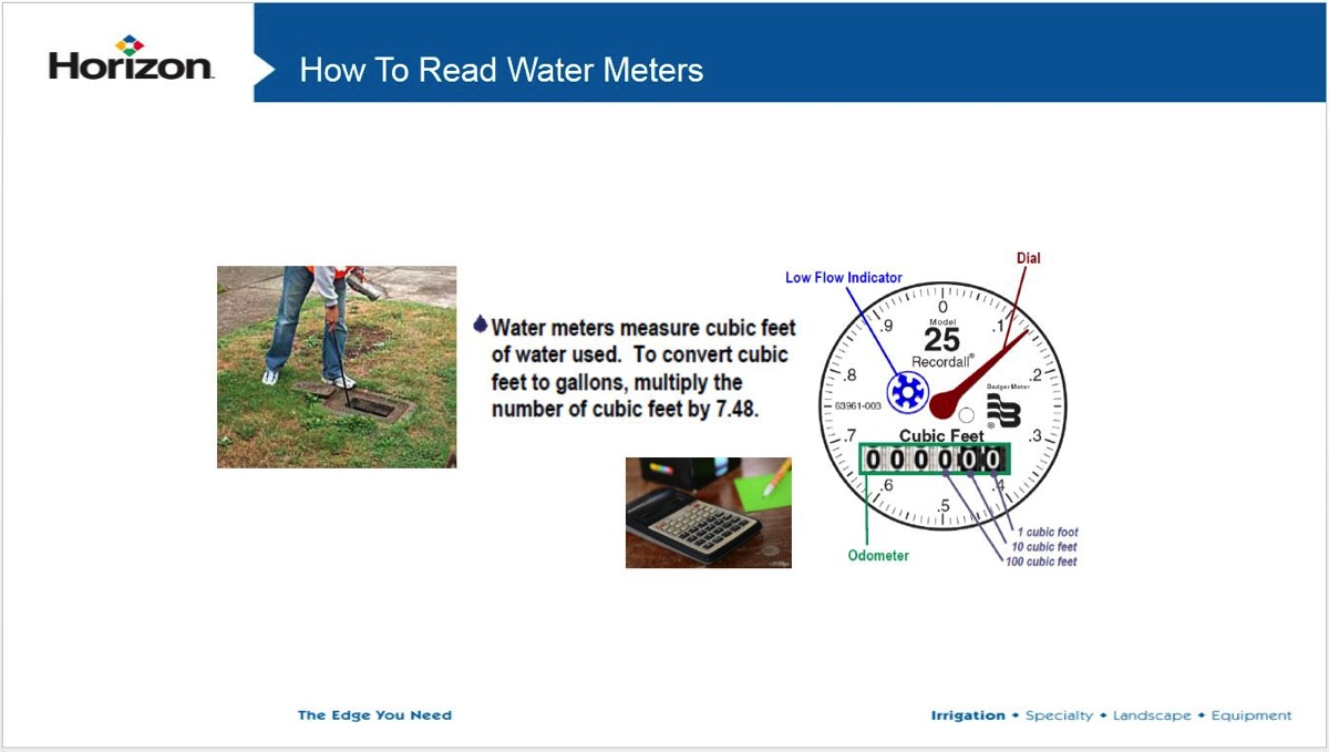 How To Detect Water Leaks With The Water Meter